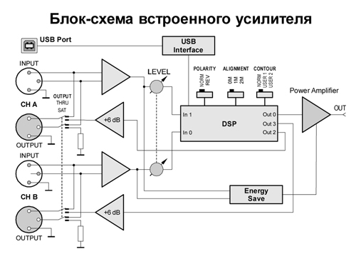 TX112P_bloc_500